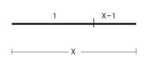 Rapporto algebrico numero aureo
