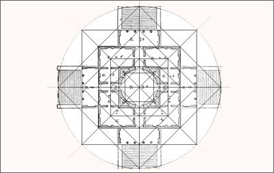 Pianta Rotonda Palladio